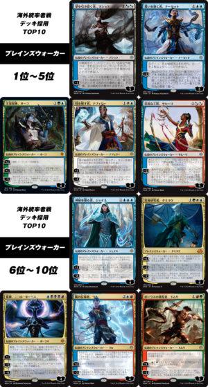 海外統率者戦採用カード プレインズウォーカーTOP10